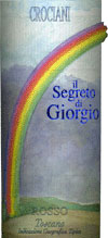 Il Segreto di Giorgio