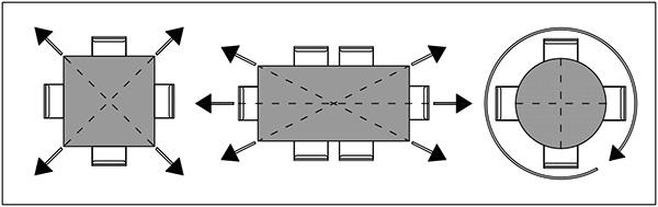 Geometrie a tavola